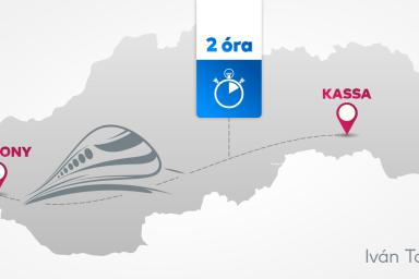 Dél-Szlovákián át kéne összekötni Pozsonyt és Kassát